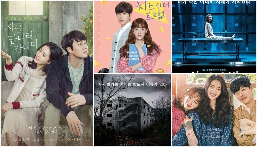 Box Office Corea